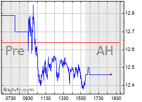 Grp.ON, Inc. (MM) Stock Quote. GRPN - Stock Price, News ...