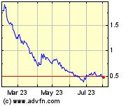 NASDAQ:INO