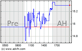 Click Here for more Richardson Electronics Charts.