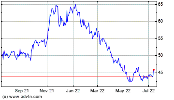 Click Here for more Southern First Bancshares Charts.
