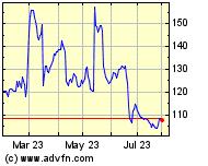 NASDAQ:SRPT