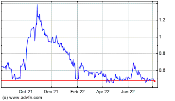 Click Here for more Hammer Fiber Optics Holdings Charts.