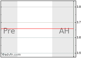 Intraday American Biltrite Inc. Common Stock chart