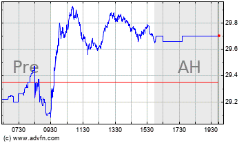 Big Acq  Makes This Oil & Gas Stock Hot