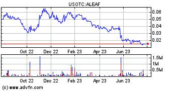 Aleaf Stock