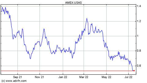 Amex forex log-in