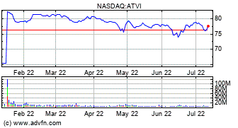Activision (ATVI) Stock Message Board - InvestorsHub