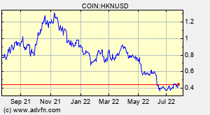COIN:HKNUSD