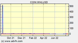 COIN:WHLUSD