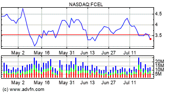 FuelCell Energy Inc  (FCEL) Stock Message Board - InvestorsHub
