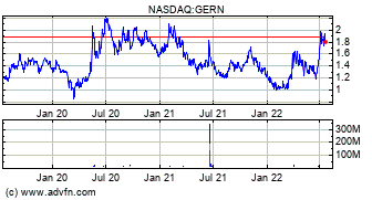 Geron Corp  (GERN) Stock Message Board - InvestorsHub