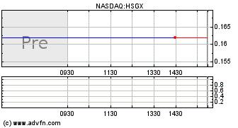 Histogenics Corporation (HSGX) Stock Message Board