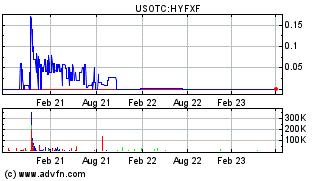 Hyflux Ltd (HYFXF) Stock Message Board - InvestorsHub