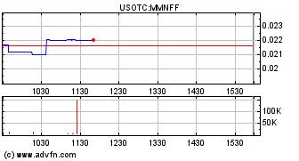 MedMen Enterprises (MMNFF) Stock Message Board - InvestorsHub