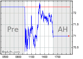 Axonics Modulation Technlogs (MM) Stock Quote. AXNX ...