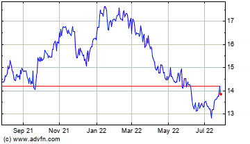 Click Here for more Brookline Bancorp Charts.