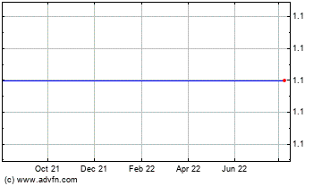 Click Here for more Delta Technology Holdings Limited - Ordinary Shares Charts.
