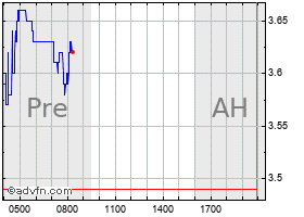 FuelCell Energy Stock Quote  FCEL - Stock Price, News