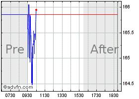 Wonderful Encore Wire Stock Pictures - ufc204.us - diagram - ufc204.us