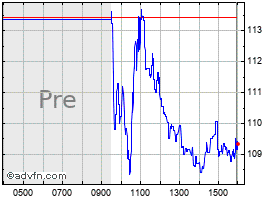 Encore Wire Stock Quote. WIRE - Stock Price, News, Charts, Message ...