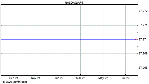 Apptio appoints zillow group cfo kathleen philips to board for Zillow stock quote