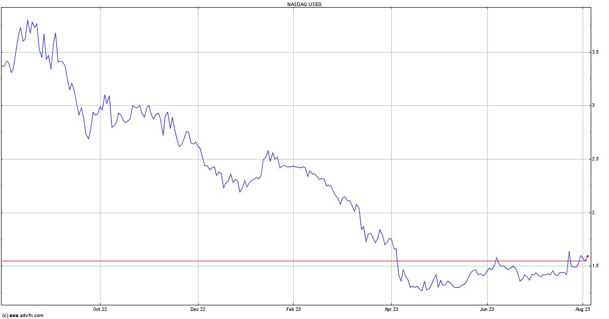 u s energy stock quote useg stock price news charts message