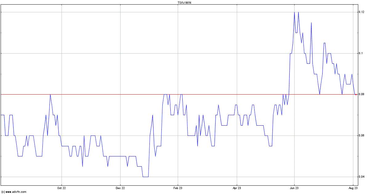 Windstream Completes Reverse Stock Split