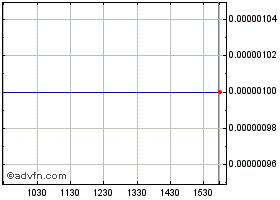 Dixie Brands Inc  Stock Quote  DXBRF - Stock Price, News, Charts