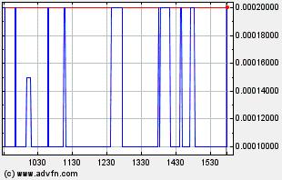 HEMP Intraday Chart