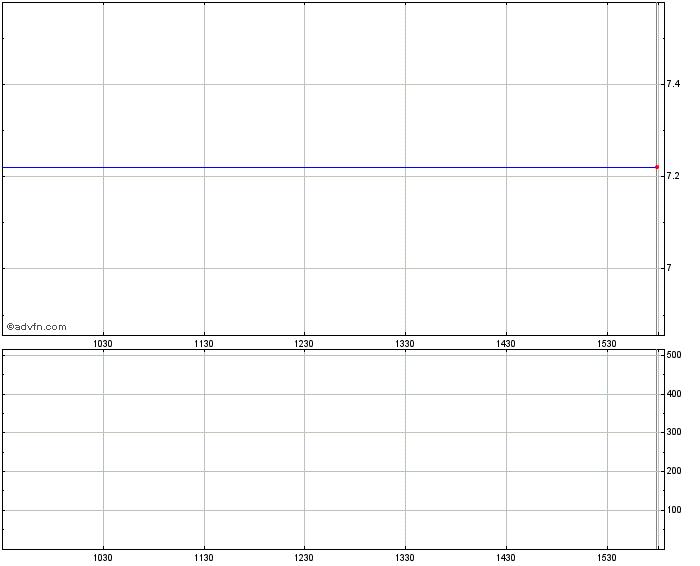 掲示板 エネオス 株価