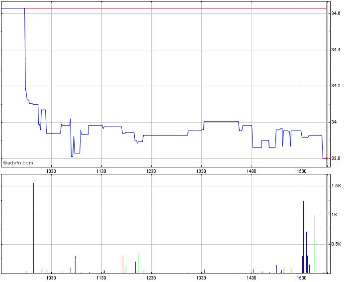 日東 電工 の 株価