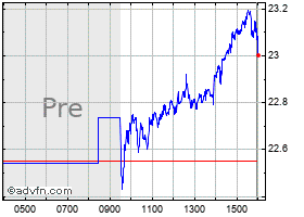 Aes Stock Quote Aes Stock Price News Charts Message Board Trades