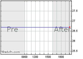 Churchill Capital Corp IV Stock Quote. CCIV.U - Stock ...
