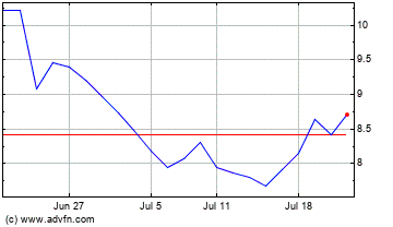 demand forecasting of hyundai