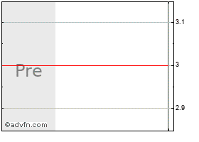 Genentech Stock Quote  DNA - Stock Price, News, Charts