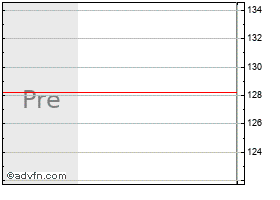 International Business M    Stock Quote  IBM - Stock Price, News