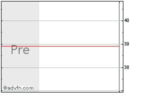 Kirkland Lake Gold Stock Quote  KL - Stock Price, News, Charts
