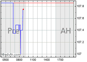 articulo Europa recurso renovable  Nike Stock Quote. NKE - Stock Price, News, Charts, Message Board, Trades