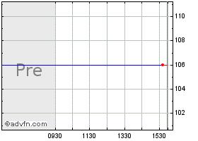 Sne Stock Price >> Sony Nyse Symbol