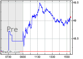 Taiwan grr china stock quote tfc stock price news charts