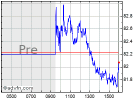Tyson Foods Stock Quote Tsn Stock Price News Charts Message Board Trades