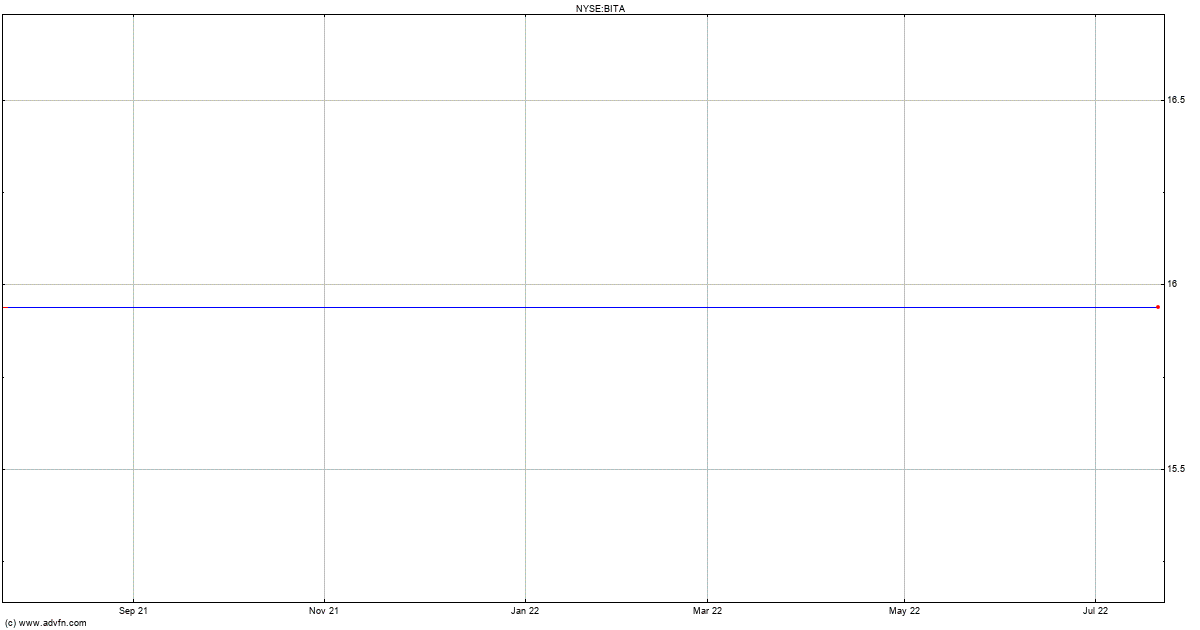 Today 39 s research report coverage on internet information for Zillow stock quote