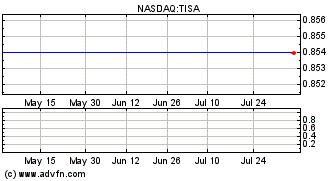 Top Image Systems (TISA) Stock Message Board - InvestorsHub