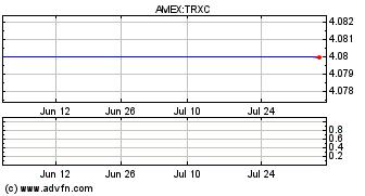 TransEnterix Inc  (TRXC) Stock Message Board - InvestorsHub