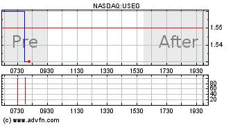 u s energy corp useg stock message board investorshub
